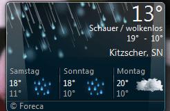 Wetter in Kitzscher