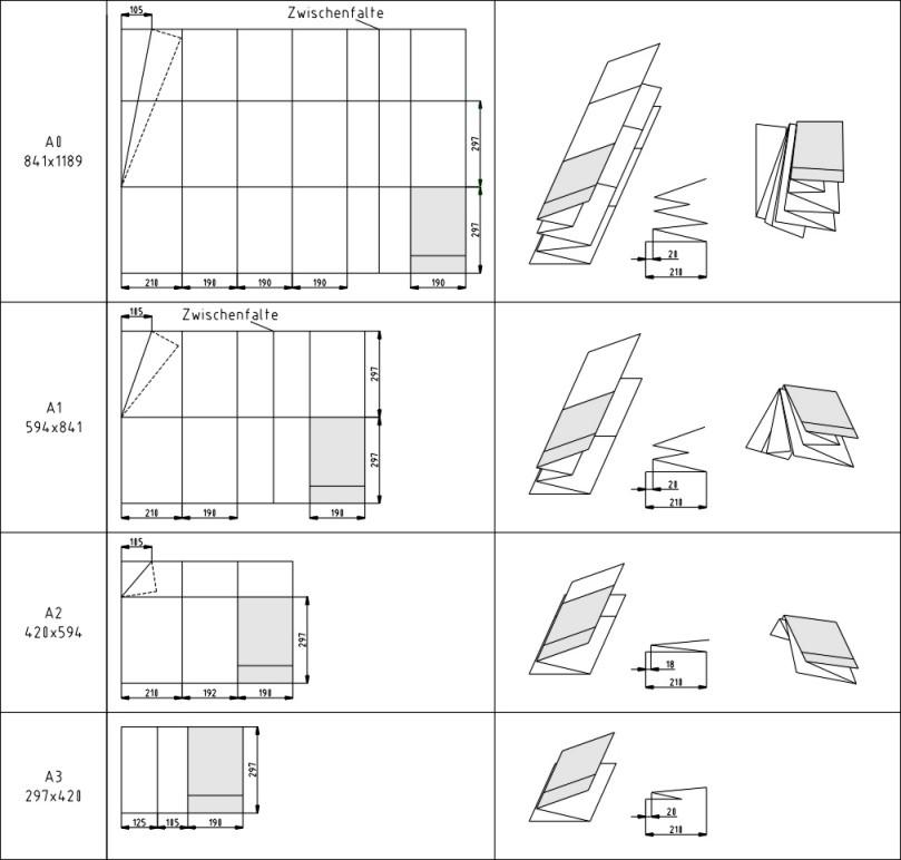 Brief Richtig Falten Din A4 : Technisches zeichnen technisch din formate