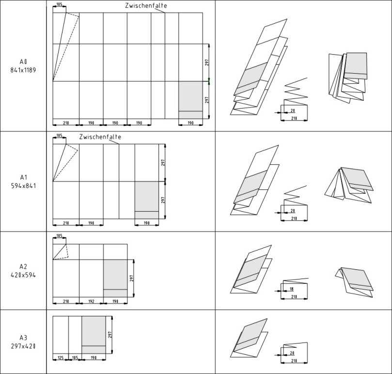 normfaltung nach din824 81 mein blog. Black Bedroom Furniture Sets. Home Design Ideas